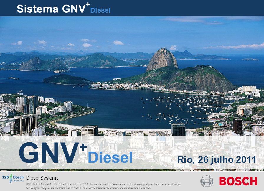 GNV+Diesel Rio, 26 julho 2011 Sistema GNV+Diesel Diesel Systems