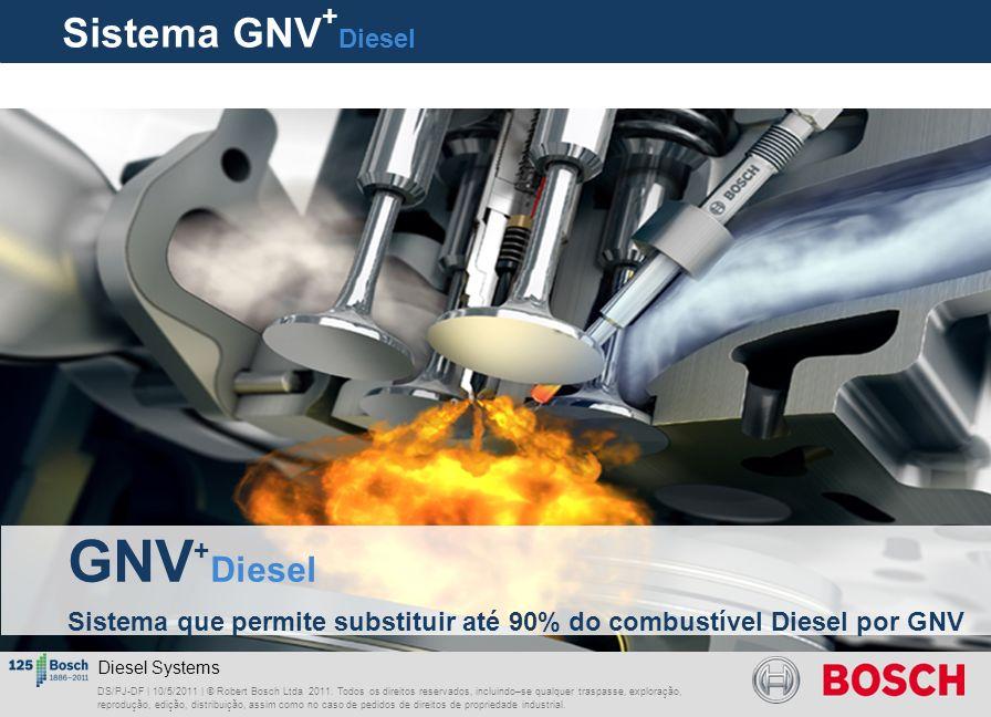 GNV+Diesel Sistema GNV+Diesel