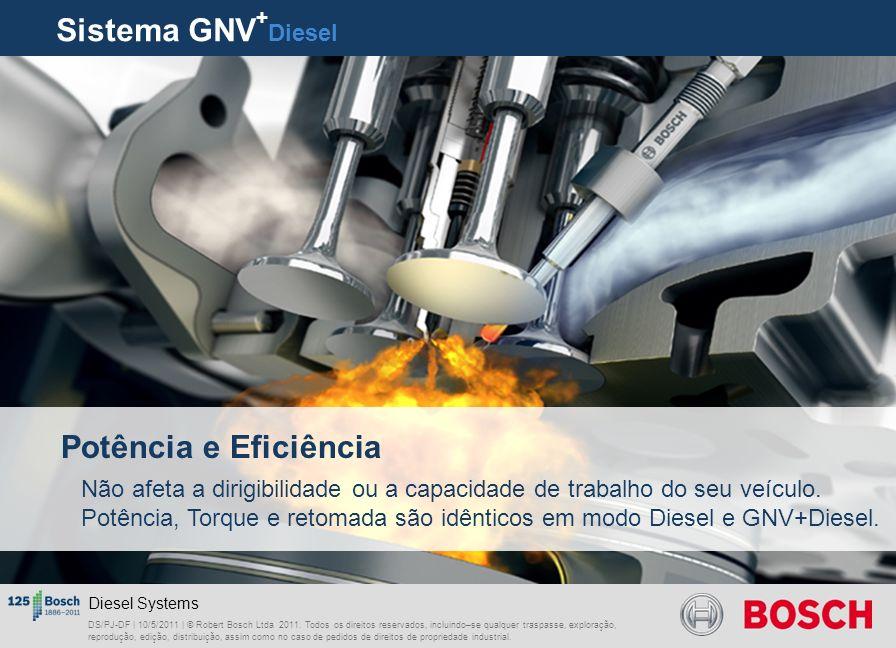Sistema GNV+Diesel Potência e Eficiência