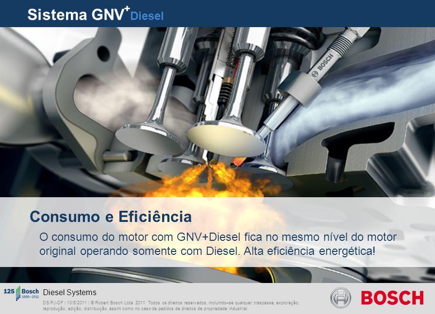 Sistema GNV+Diesel Consumo e Eficiência