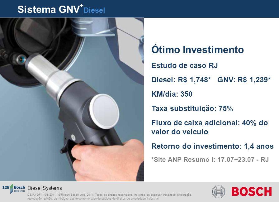Sistema GNV+Diesel Ótimo Investimento Estudo de caso RJ