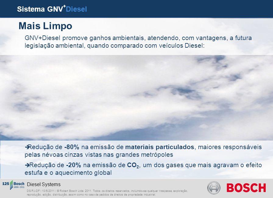 Mais Limpo Sistema GNV+Diesel