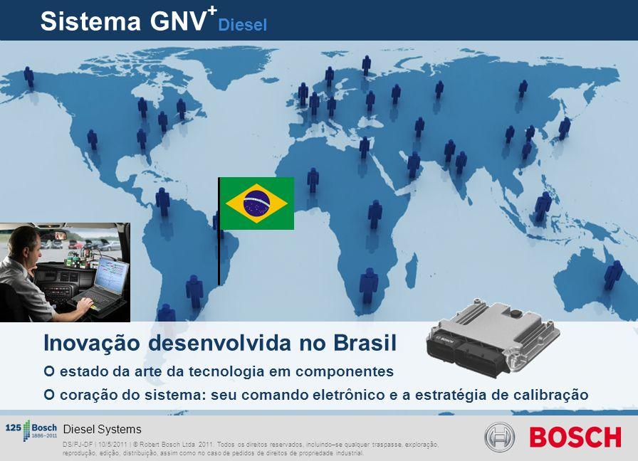 Sistema GNV+Diesel Inovação desenvolvida no Brasil