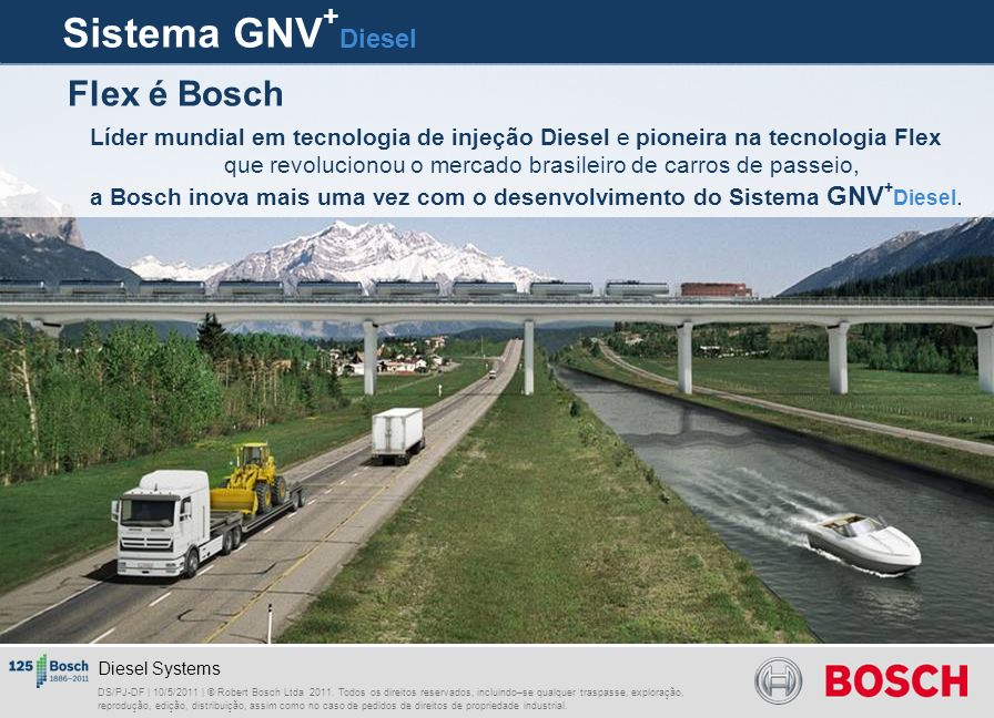 Sistema GNV+Diesel Flex é Bosch