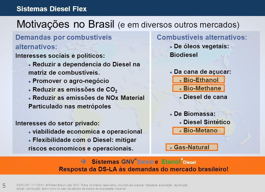 Motivações no Brasil (e em diversos outros mercados)