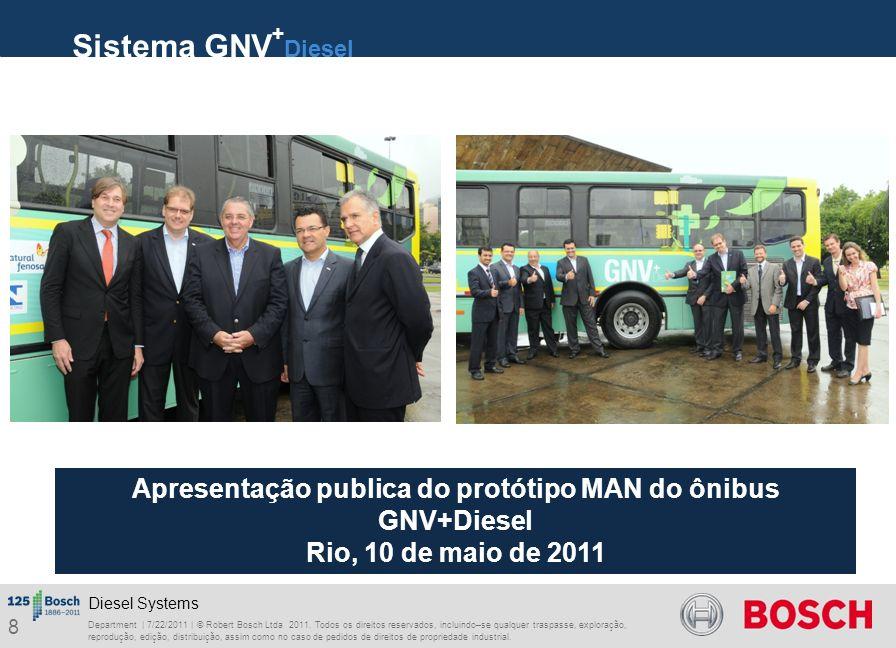 Apresentação publica do protótipo MAN do ônibus GNV+Diesel