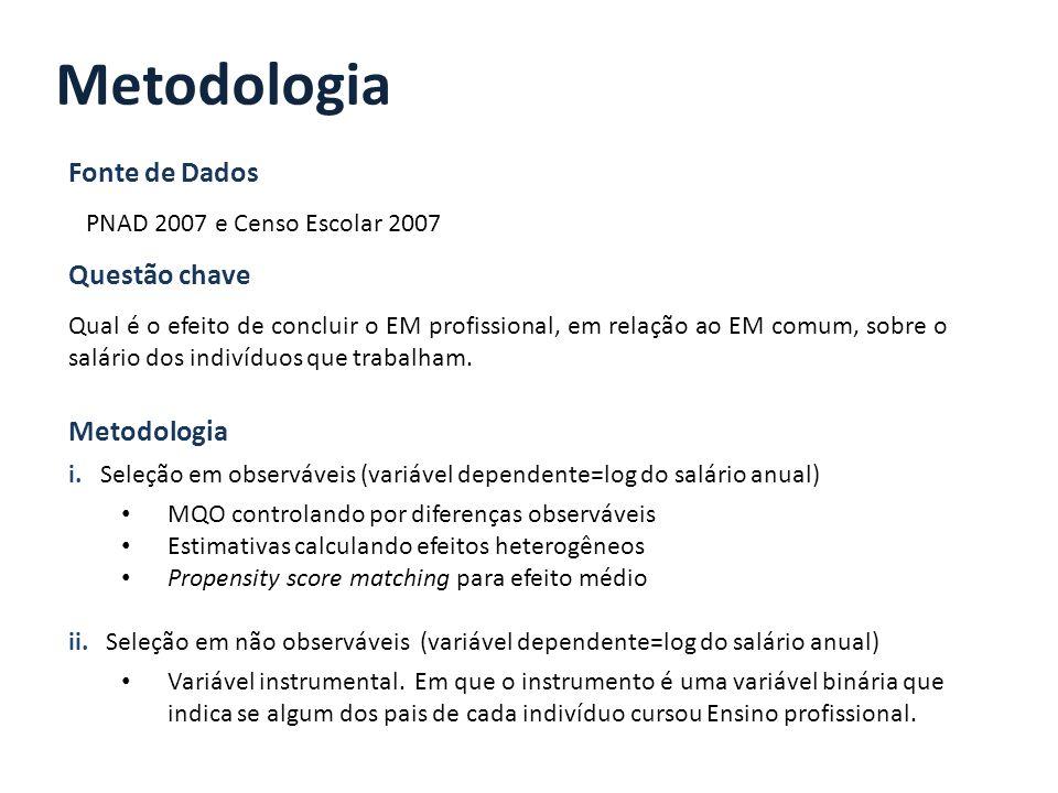 Metodologia Fonte de Dados Questão chave Metodologia