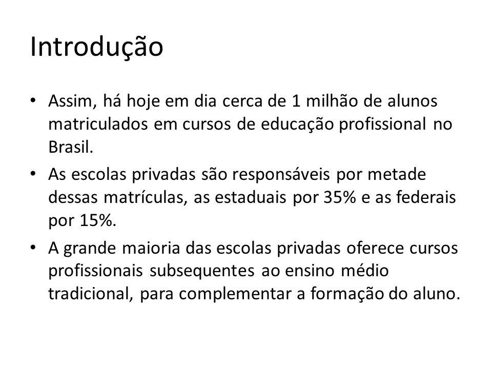 Introdução Assim, há hoje em dia cerca de 1 milhão de alunos matriculados em cursos de educação profissional no Brasil.