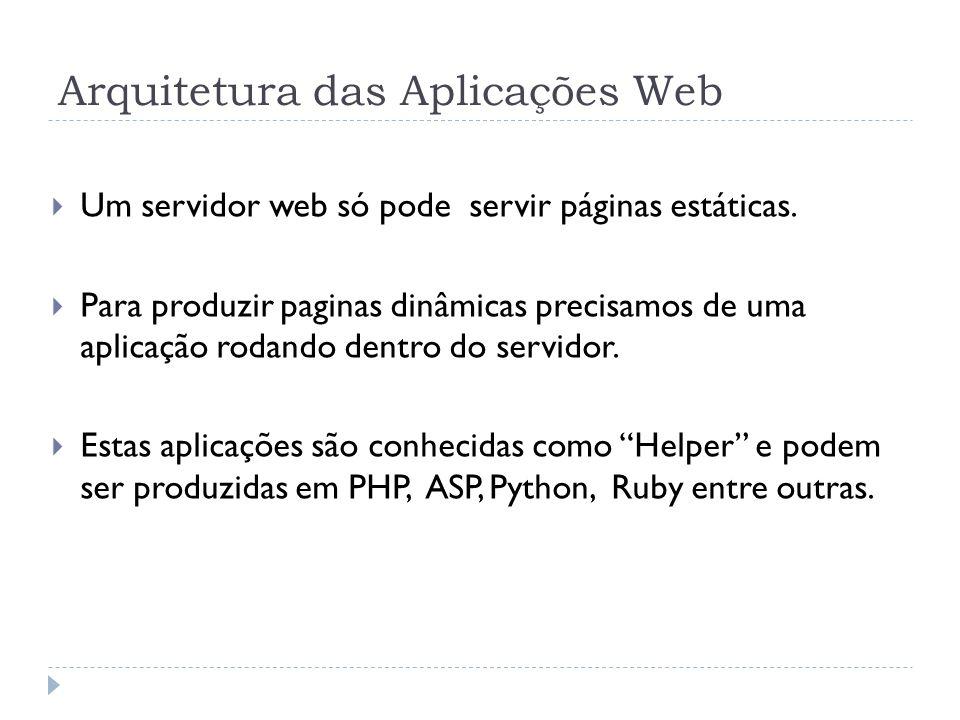 Arquitetura das Aplicações Web