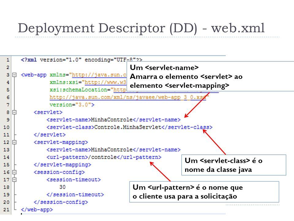 Deployment Descriptor (DD) - web.xml