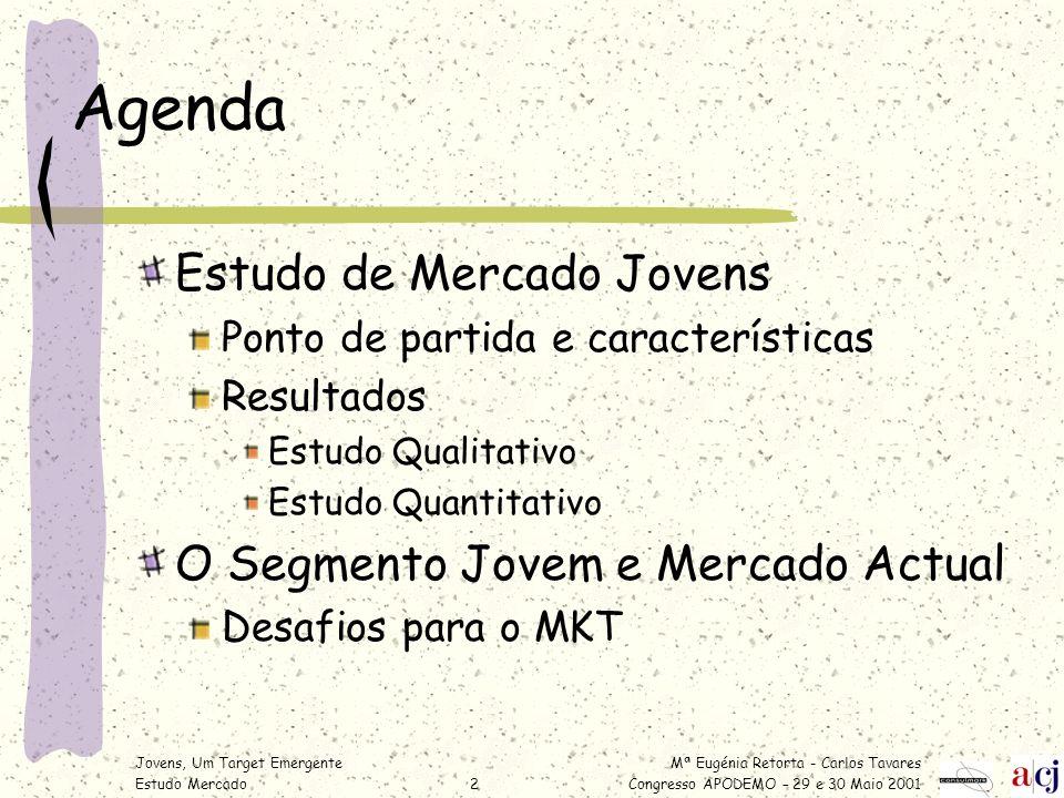 Agenda Estudo de Mercado Jovens O Segmento Jovem e Mercado Actual