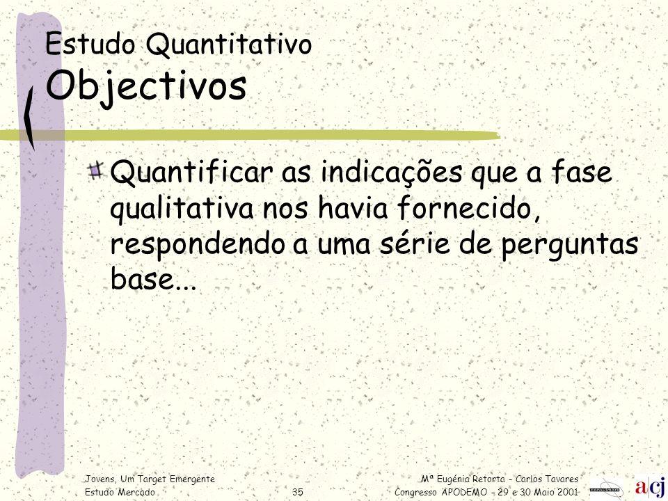 Estudo Quantitativo Objectivos