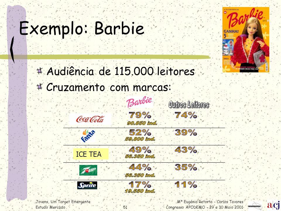 Exemplo: Barbie 79% 74% 90.850 ind. 52% 39% 59.800 ind. 49% 43%