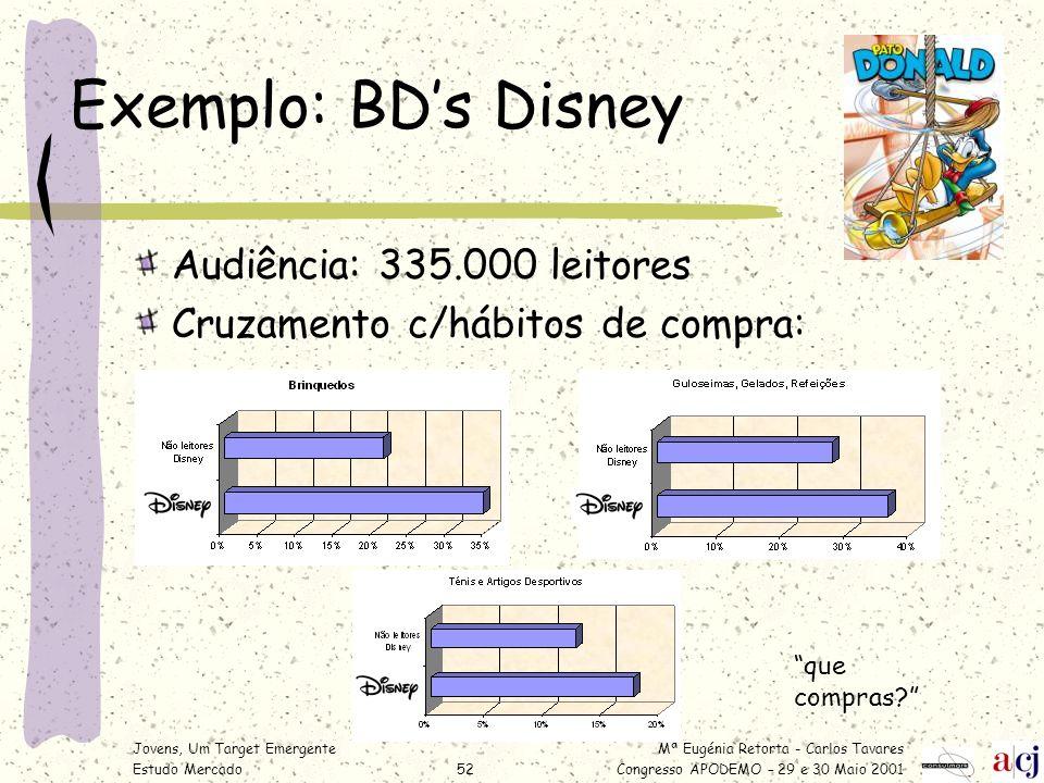 Exemplo: BD's Disney Audiência: 335.000 leitores