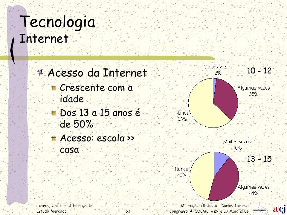 Tecnologia Internet Acesso da Internet Crescente com a idade