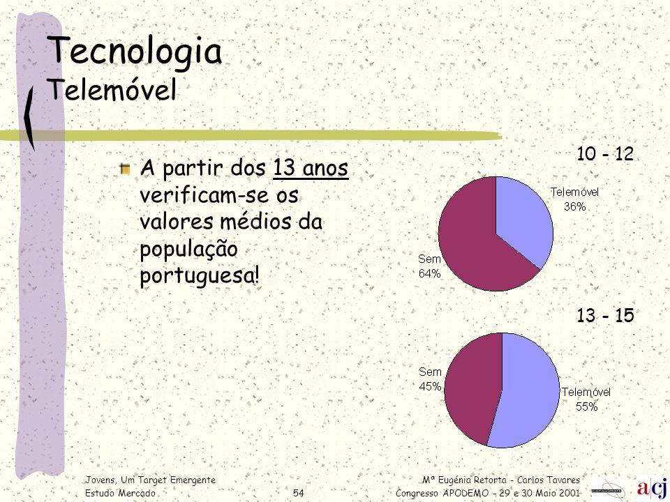 Tecnologia Telemóvel 10 - 12. A partir dos 13 anos verificam-se os valores médios da população portuguesa!