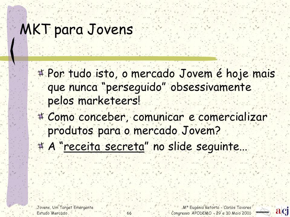 MKT para Jovens Por tudo isto, o mercado Jovem é hoje mais que nunca perseguido obsessivamente pelos marketeers!