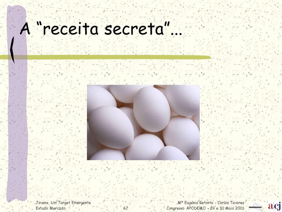 A receita secreta ... Jovens, Um Target Emergente Estudo Mercado 67