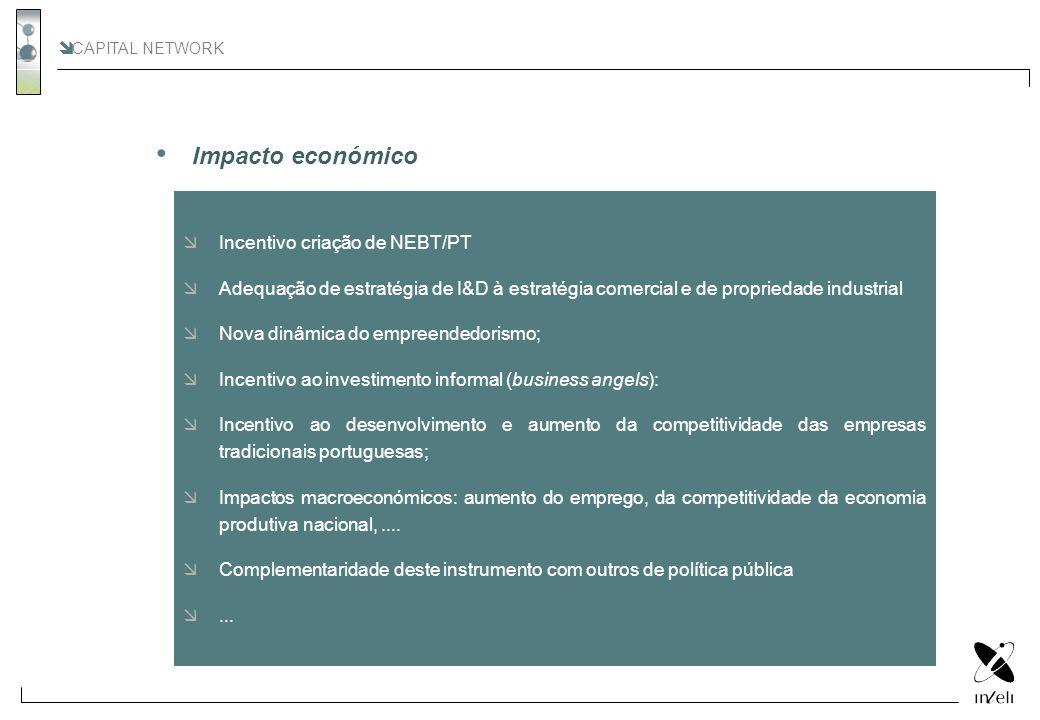 Impacto económico CAPITAL NETWORK Incentivo criação de NEBT/PT
