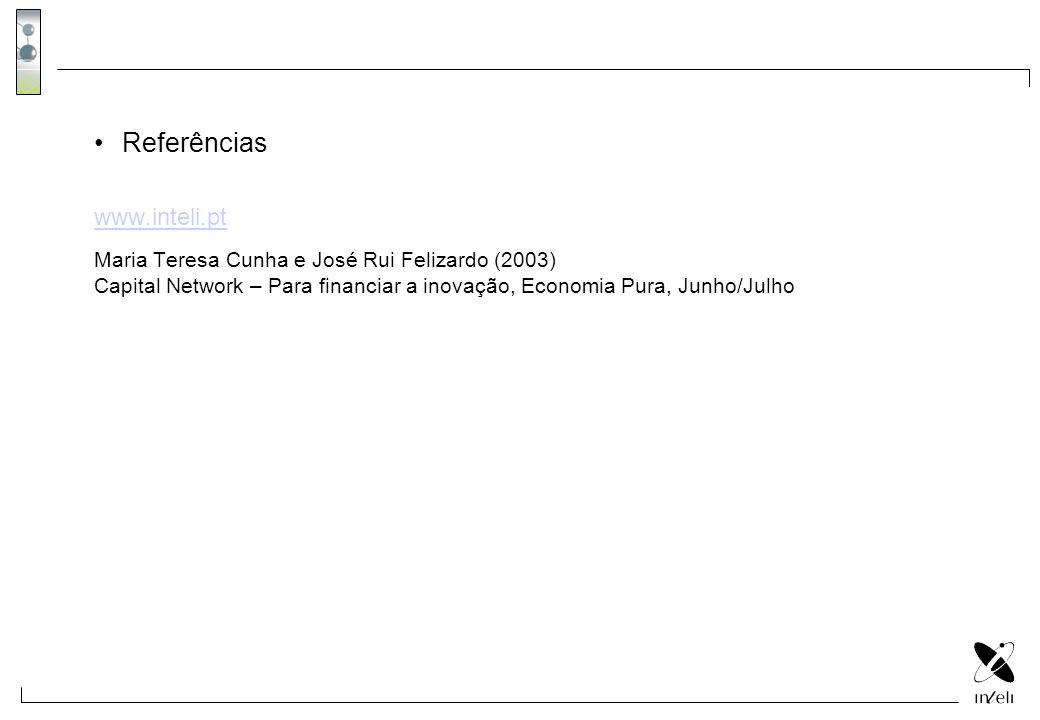 Referências www.inteli.pt