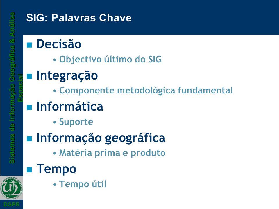 Informação geográfica Tempo