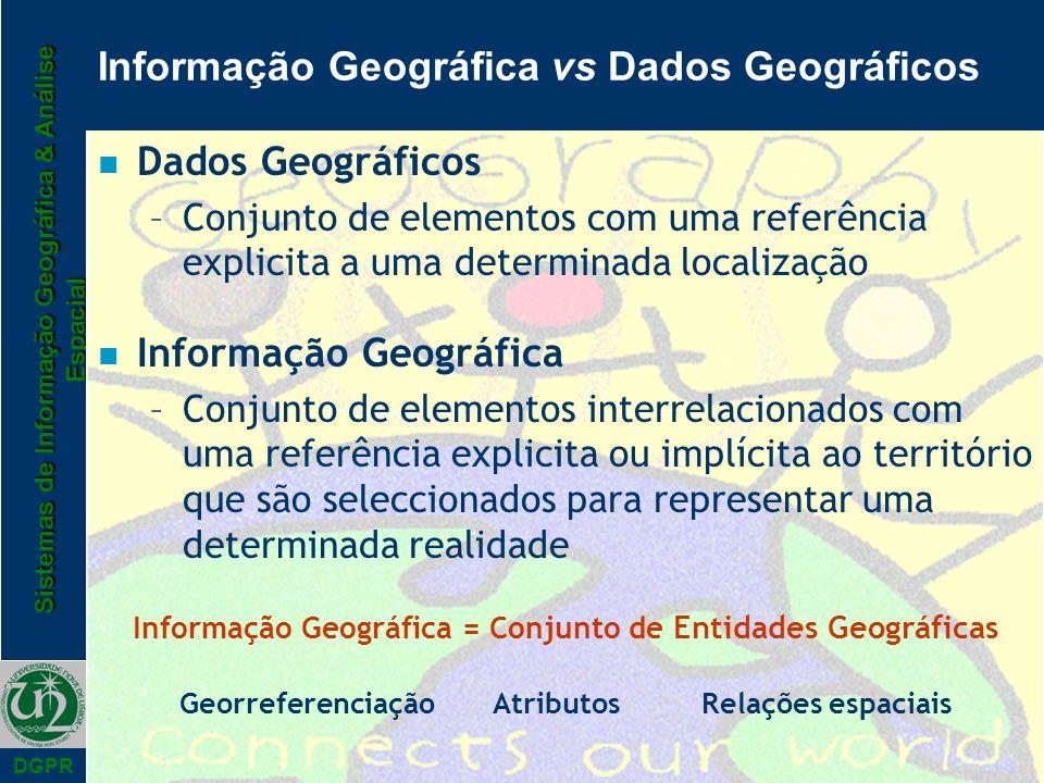 Informação Geográfica vs Dados Geográficos