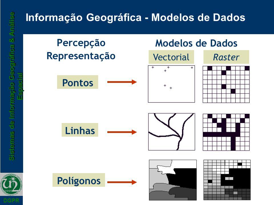 Informação Geográfica - Modelos de Dados