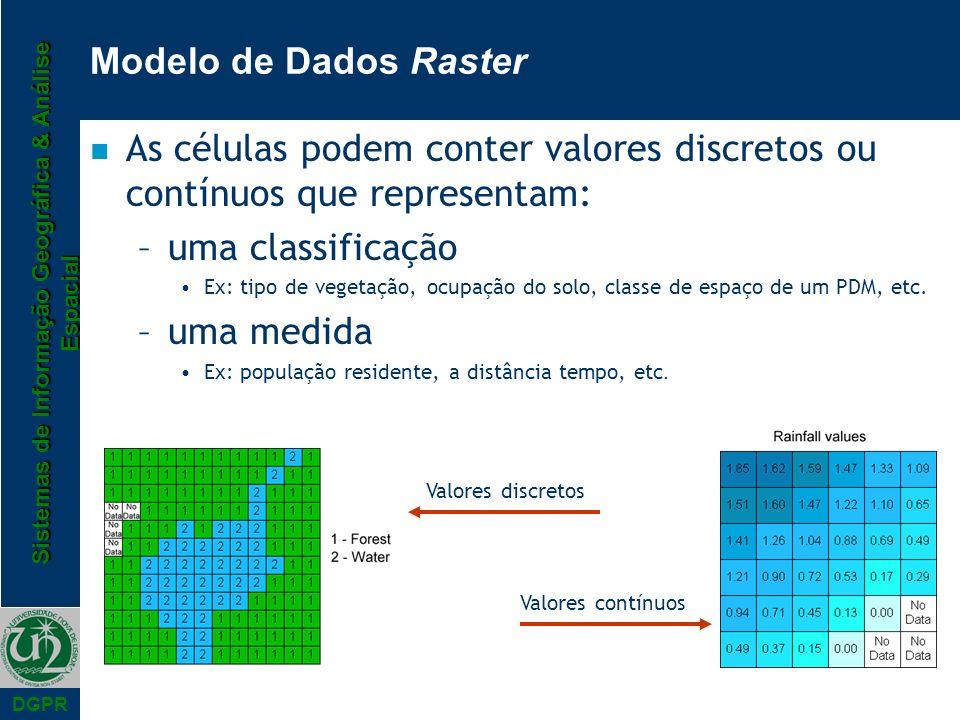 Modelo de Dados Raster As células podem conter valores discretos ou contínuos que representam: uma classificação.