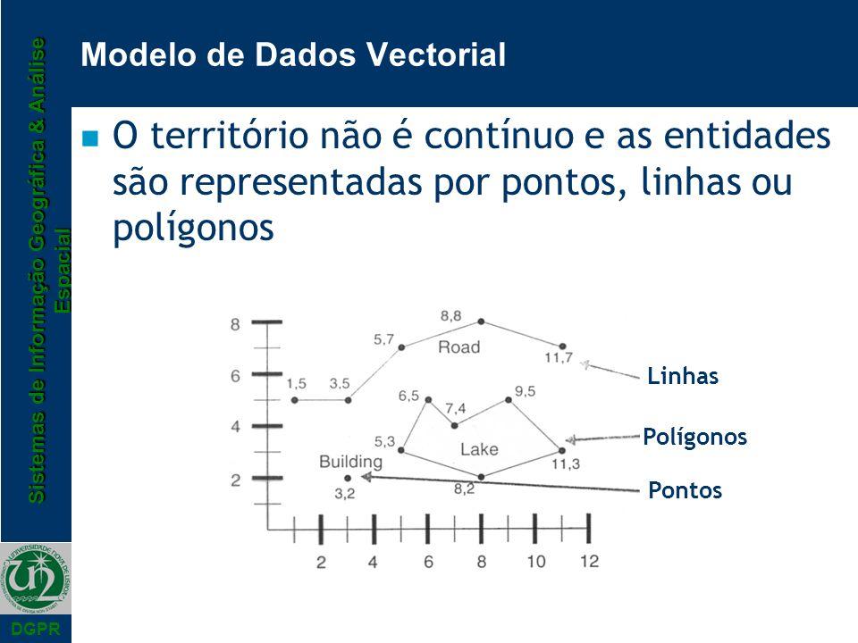 Modelo de Dados Vectorial