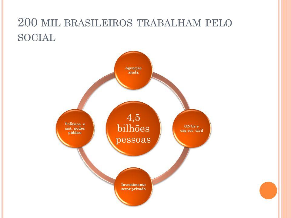 200 mil brasileiros trabalham pelo social