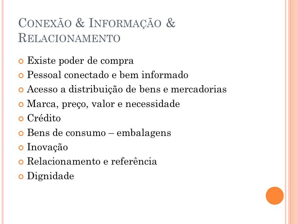 Conexão & Informação & Relacionamento