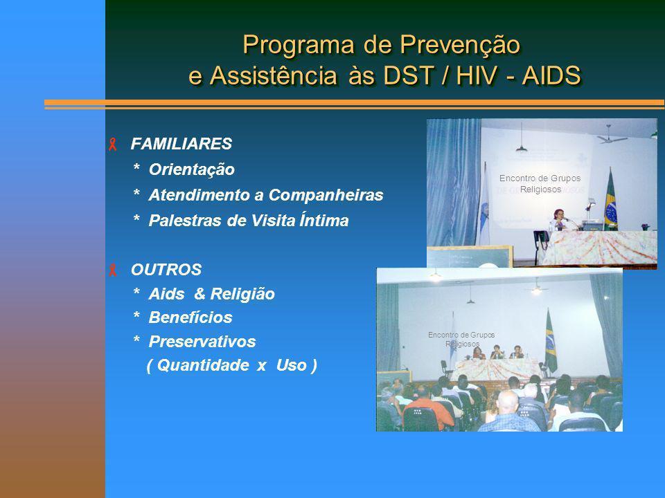 Programa de Prevenção e Assistência às DST / HIV - AIDS