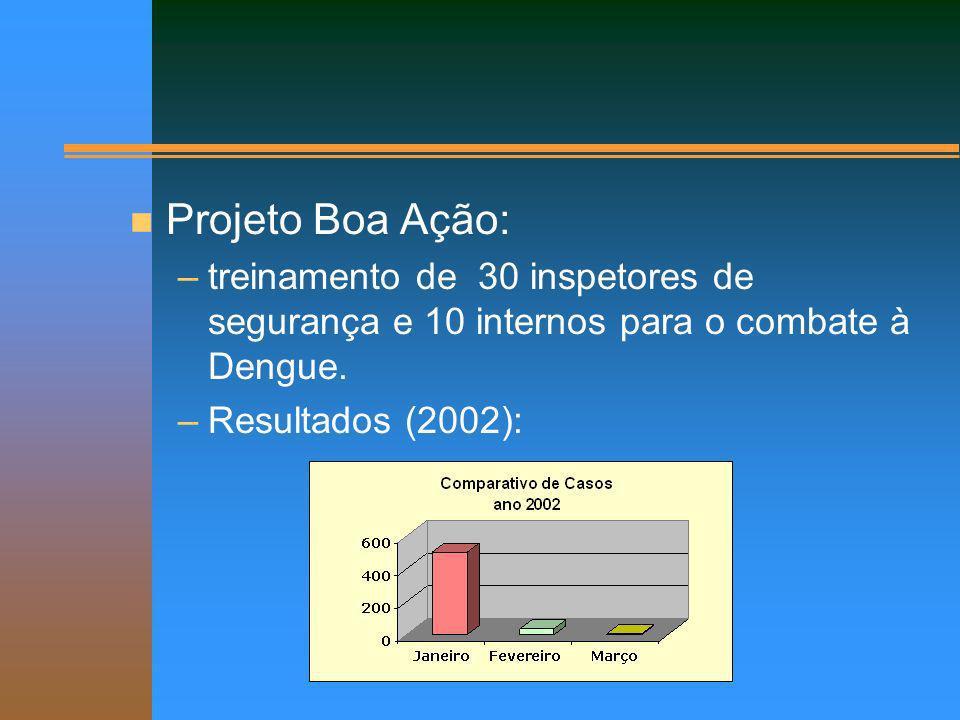 Projeto Boa Ação: treinamento de 30 inspetores de segurança e 10 internos para o combate à Dengue.