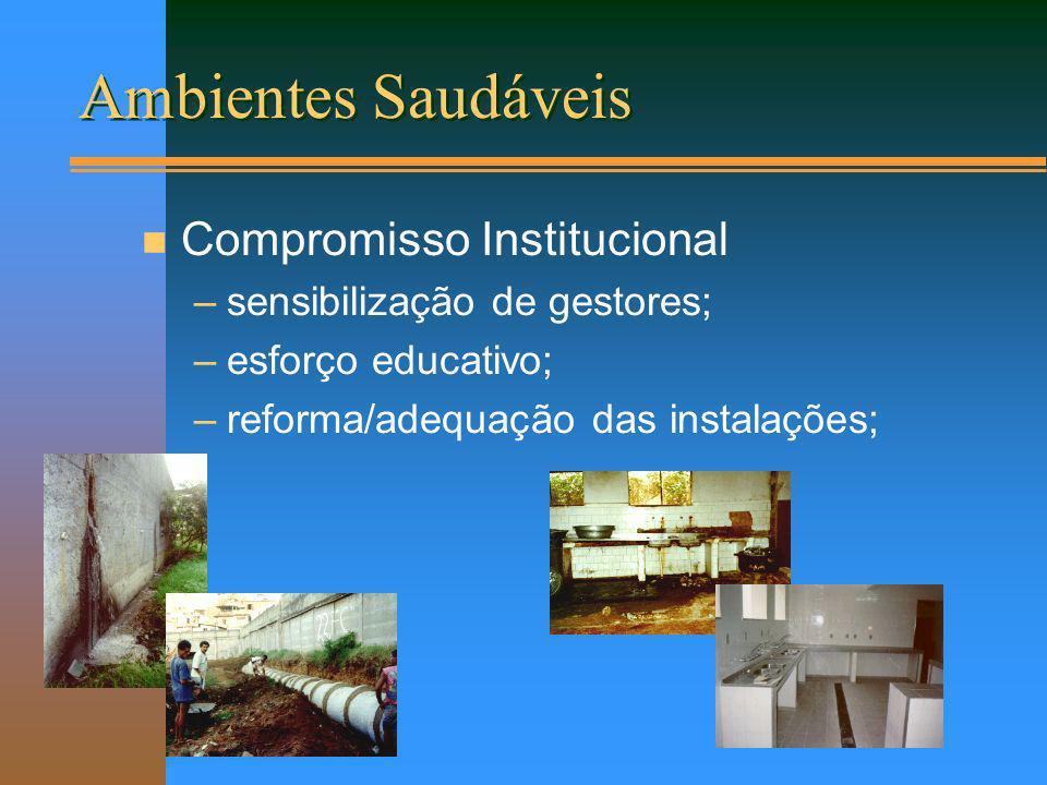 Ambientes Saudáveis Compromisso Institucional