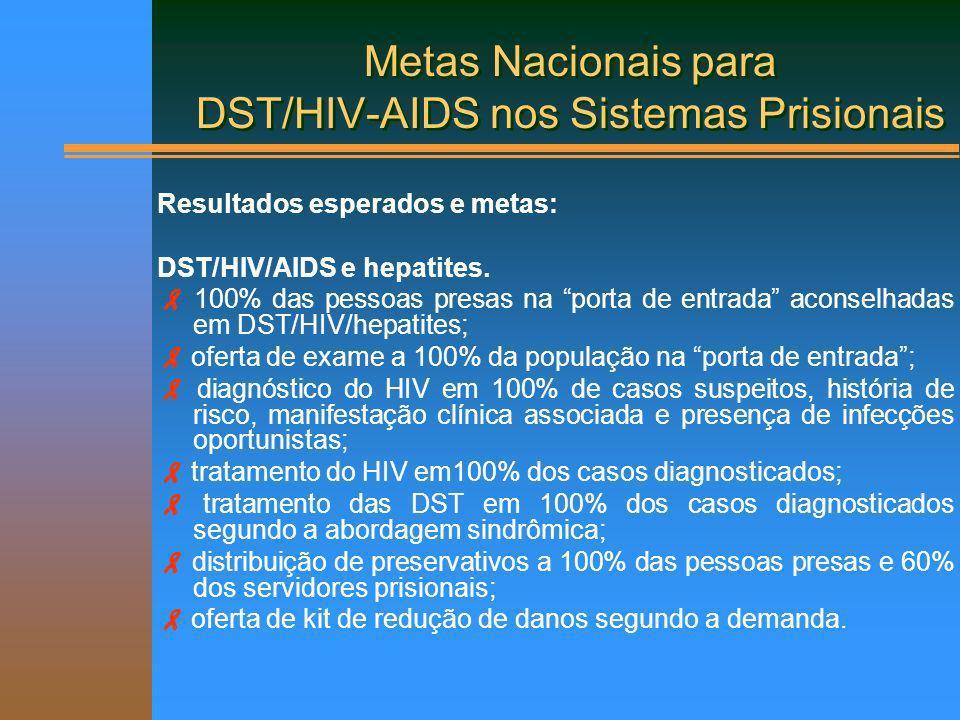 Metas Nacionais para DST/HIV-AIDS nos Sistemas Prisionais