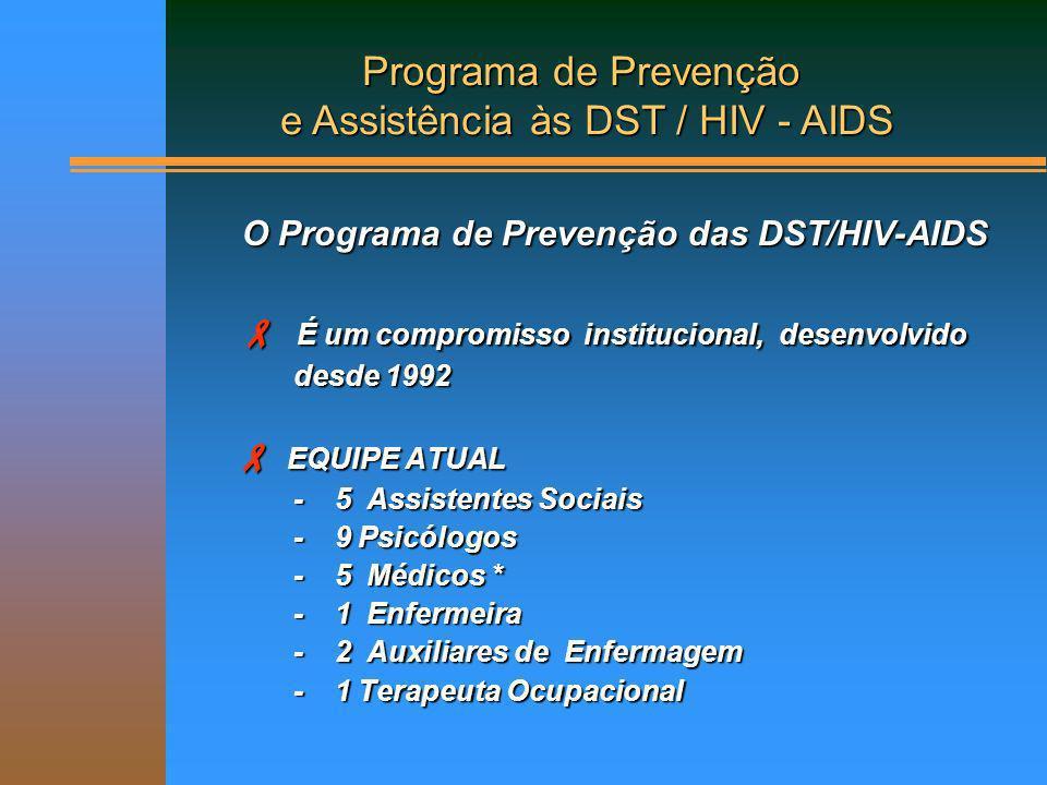 O Programa de Prevenção das DST/HIV-AIDS