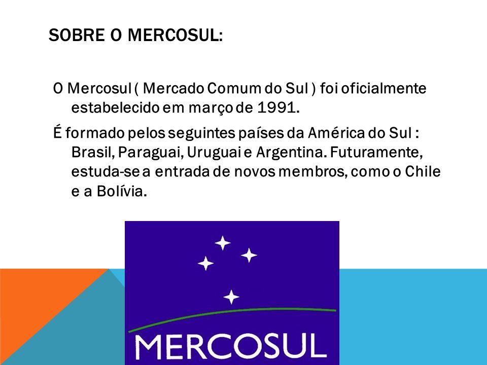 Sobre o Mercosul: