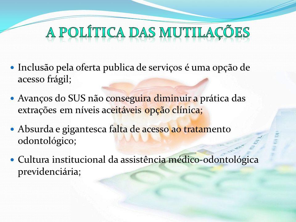 A política das mutilações