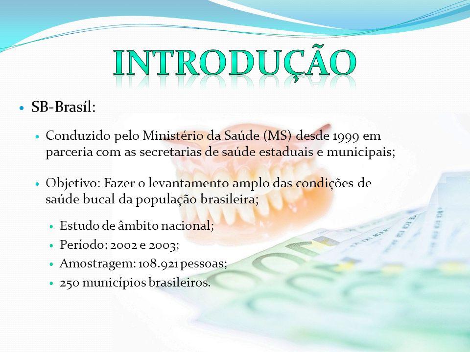 Introdução SB-Brasíl: