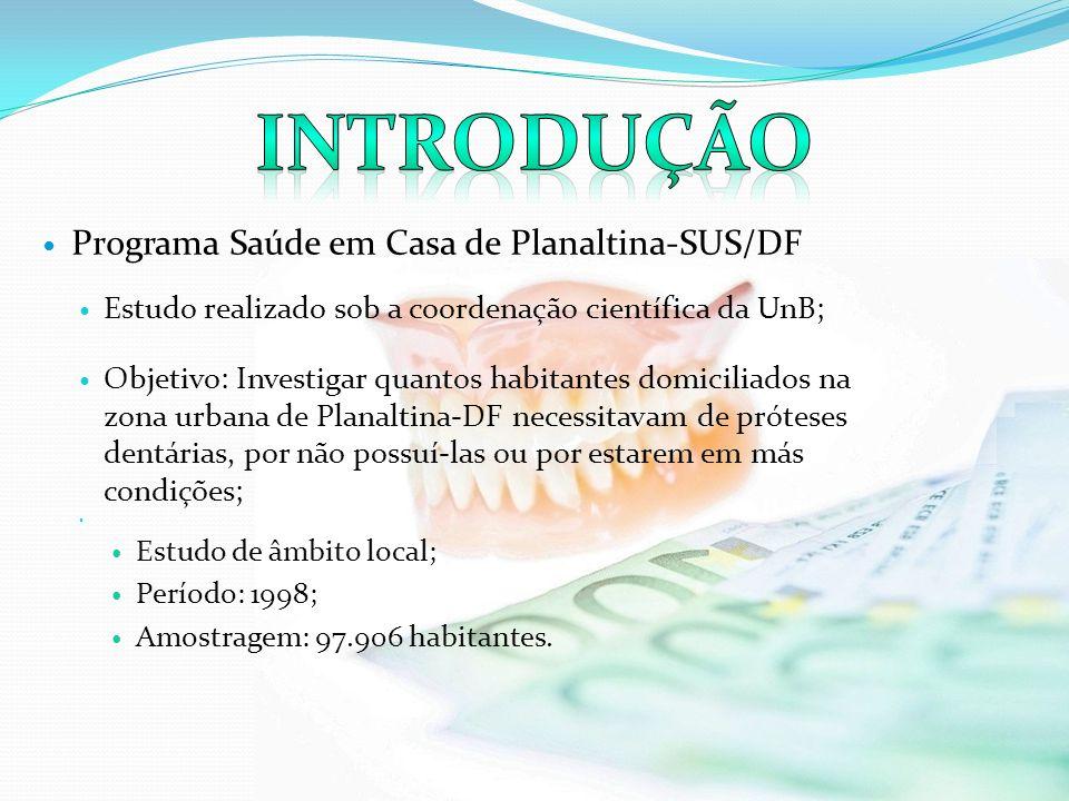 Introdução Programa Saúde em Casa de Planaltina-SUS/DF