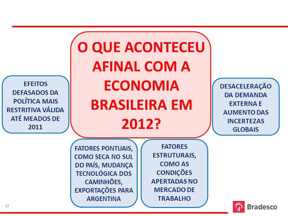 O QUE ACONTECEU AFINAL COM A ECONOMIA BRASILEIRA EM 2012