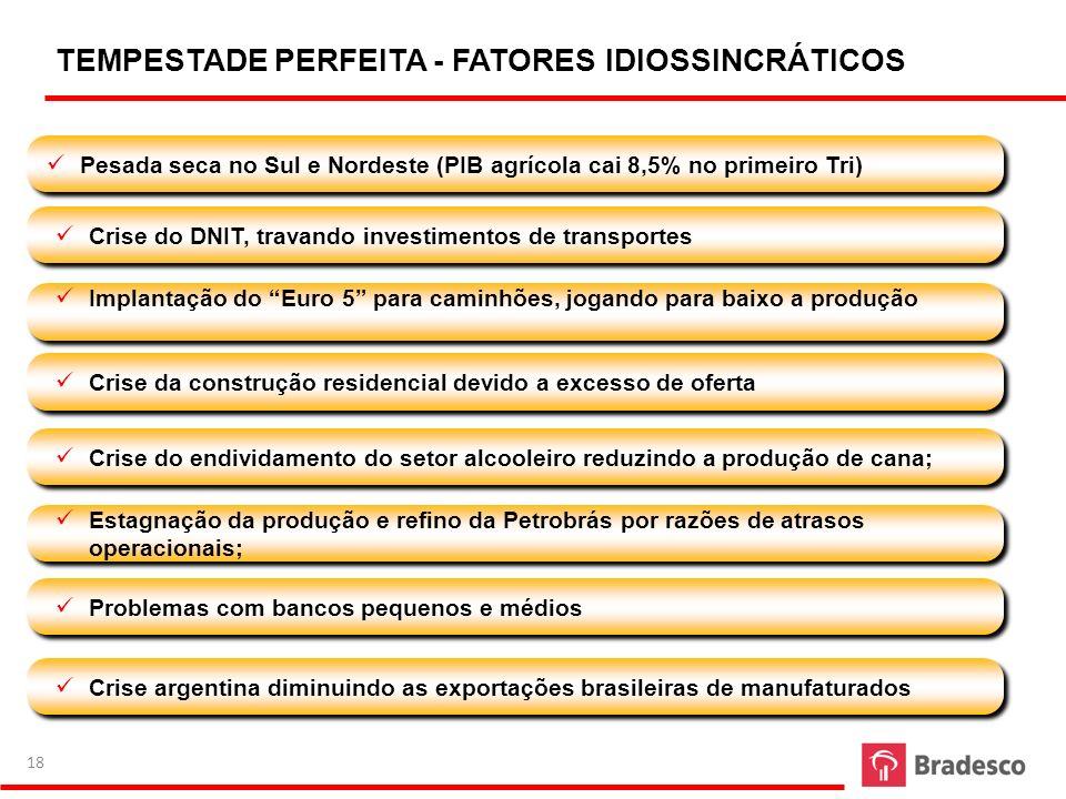TEMPESTADE PERFEITA - FATORES IDIOSSINCRÁTICOS