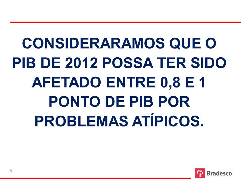 CONSIDERARAMOS QUE O PIB DE 2012 POSSA TER SIDO AFETADO ENTRE 0,8 E 1 PONTO DE PIB POR PROBLEMAS ATÍPICOS.
