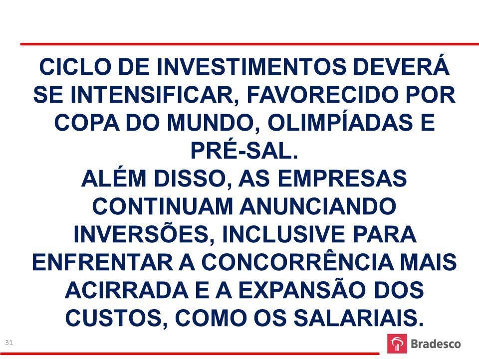 CICLO DE INVESTIMENTOS DEVERÁ SE INTENSIFICAR, FAVORECIDO POR COPA DO MUNDO, OLIMPÍADAS E PRÉ-SAL.