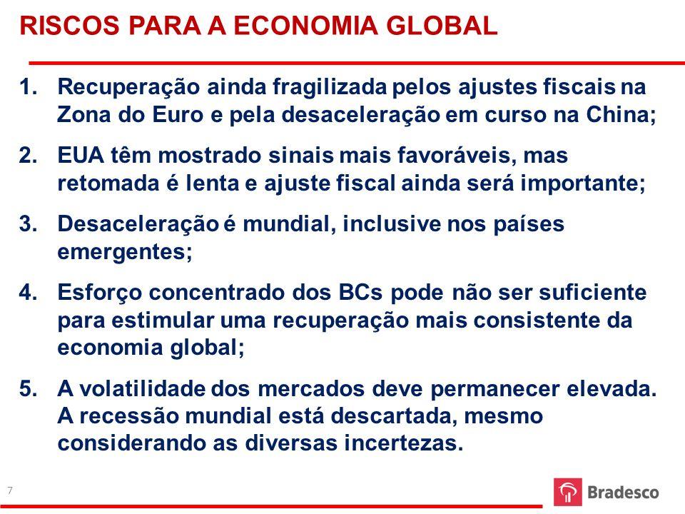 RISCOS PARA A ECONOMIA GLOBAL