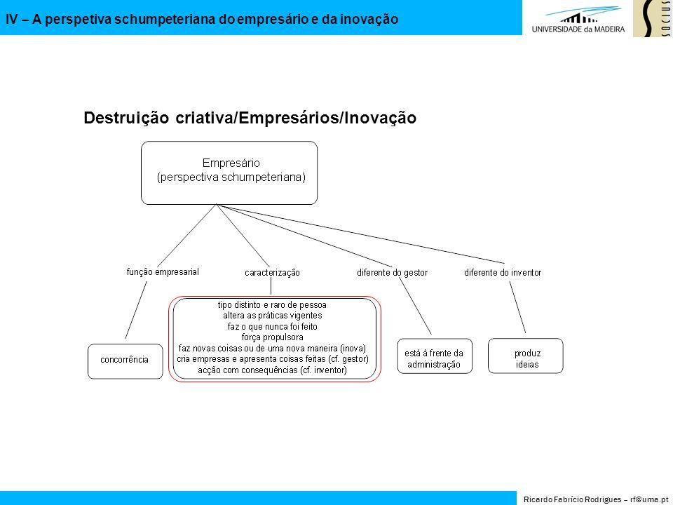 Destruição criativa/Empresários/Inovação