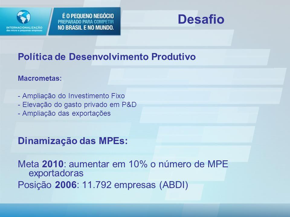 Desafio Política de Desenvolvimento Produtivo Dinamização das MPEs: