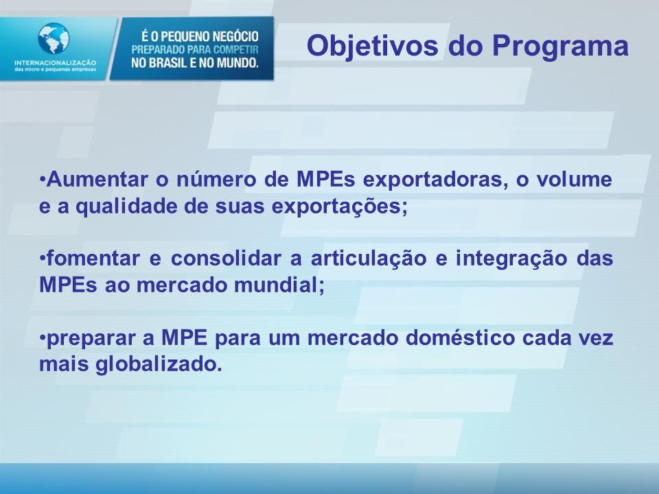 Objetivos do Programa Aumentar o número de MPEs exportadoras, o volume e a qualidade de suas exportações;