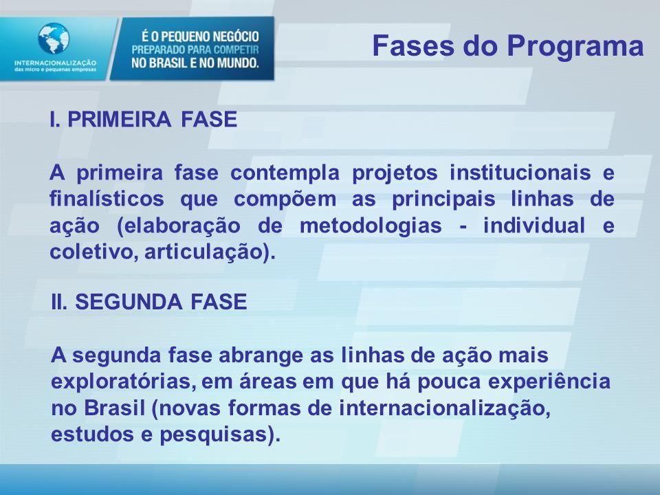 Fases do Programa I. PRIMEIRA FASE