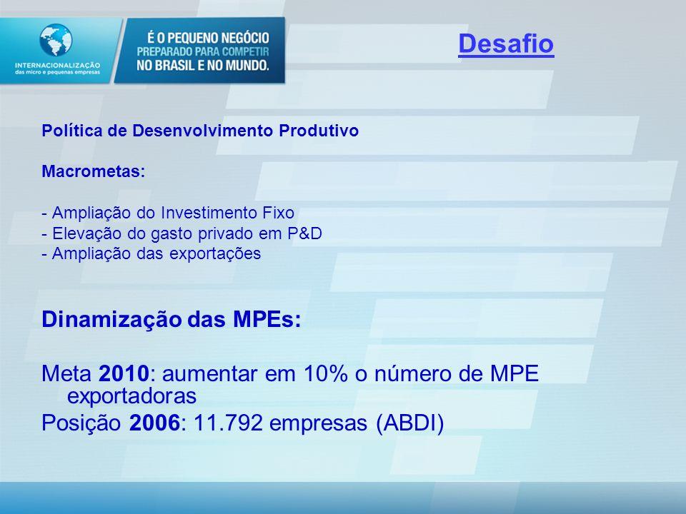 Desafio Dinamização das MPEs: